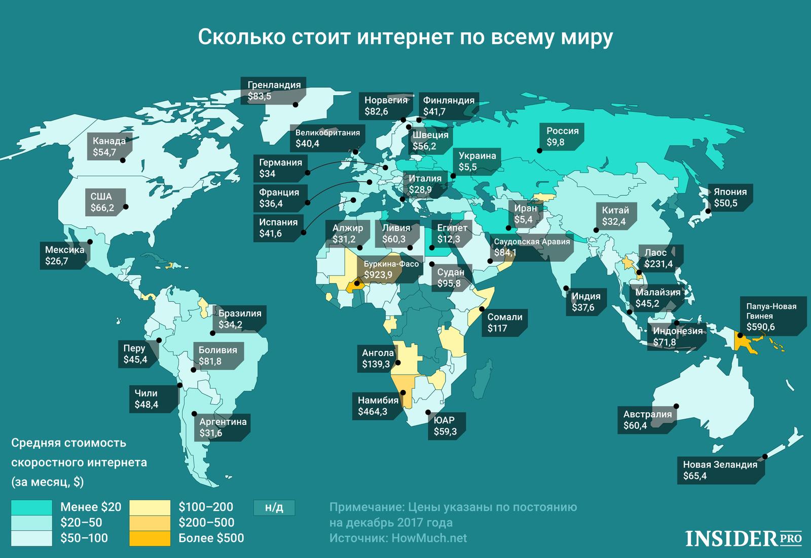 стоимость интернета по всему миру